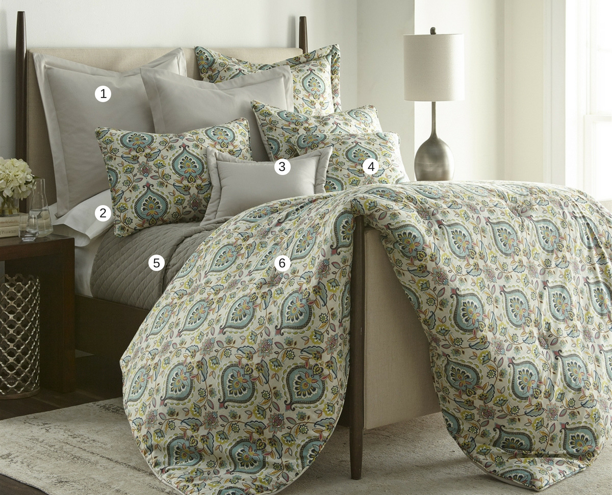 Visual breakdown of parts of bedding with comforter and coverlet